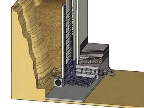 Impermeabilización de muros enterrados - YouTube