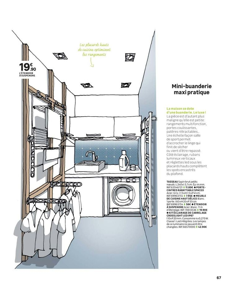 231 best rénovation chez Mamie images on Pinterest Apartments - rampe d eclairage pour cuisine