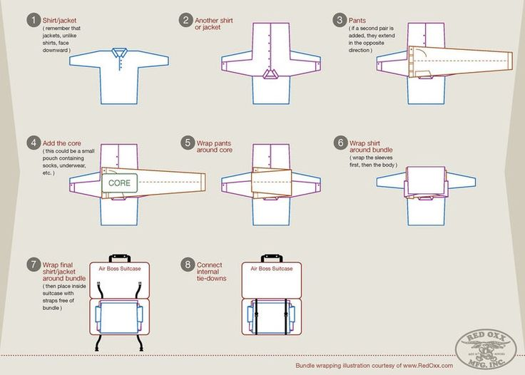 Les 43 meilleures images du tableau valise casse t te sur - Comment ranger une valise ...