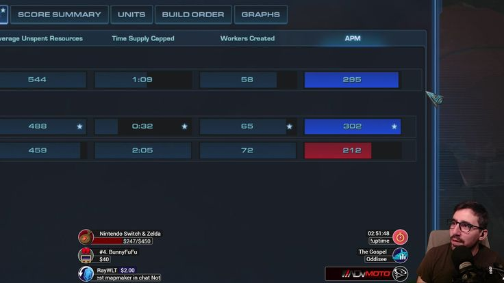 A moment of silence for the UI designer in patch 3.10... #games #Starcraft #Starcraft2 #SC2 #gamingnews #blizzard