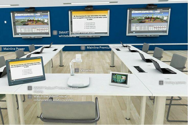 Mainline Power installed in the Steljes Virtual Office, training room: http://www.steljes.com/virtual-office #workspace #training