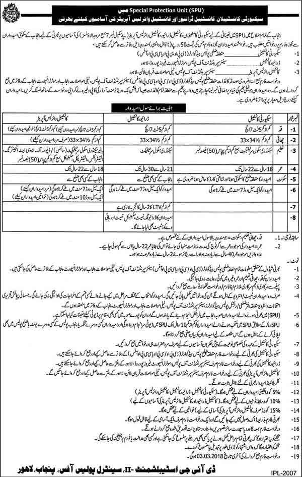 Special Protection Unit SPU Punjab Police Constable Jobs