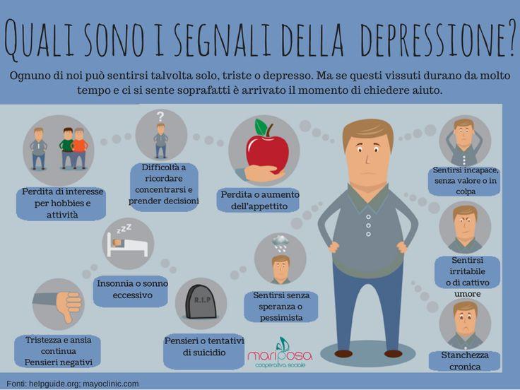 I segnali della depressione