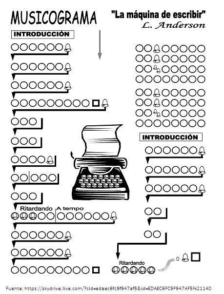 Musicograma La máquina de escribir. Leroy Anderson
