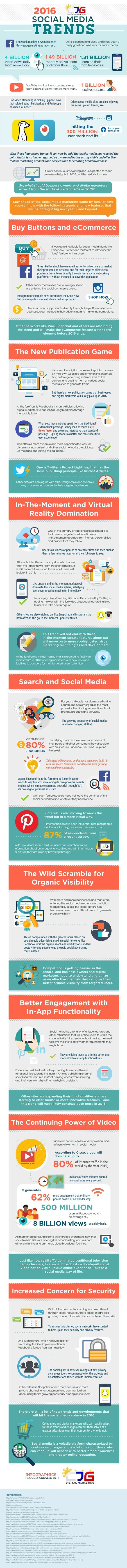 Social Media Trends for 2016  Want to know which methods will rule Social Media this year? Check out this infographic, which discusses 2016 Social Media Trends! Let us know what you think of these trends in the comments below.