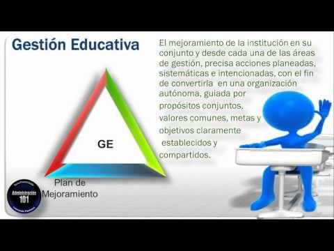 Gestión Educativa - YouTube
