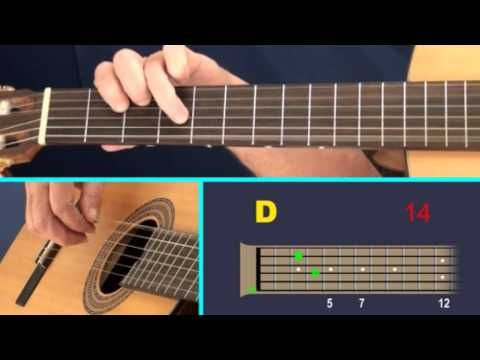 Fingerpicking For Beginners Learn the #1 Technique Within ...