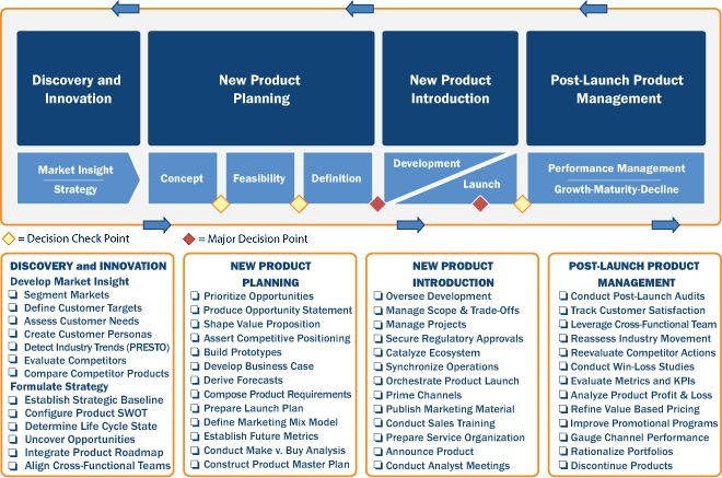 the difference between a quote driven market The purpose of this article is to discuss two approaches to being market oriented—a market-driven approach and a driving-markets approach market driven refers to a business orientation that is based on understanding and reacting to the preferences and behaviors of players within a given market structure.