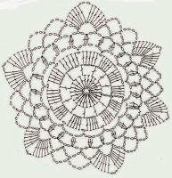 Crochê Decora & Veste: Gráficos de Squares #1