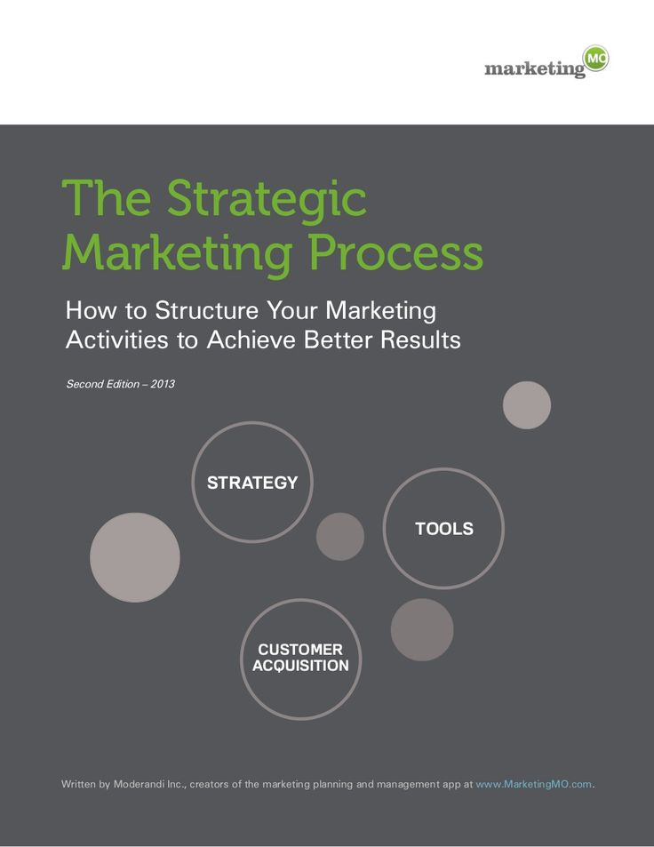 strategic marketing simulation reflection Template, example from the year 2010 in the subject business economics - operations research, the university of surrey (school of management), language: english.