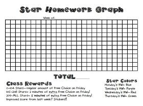 3rd Grade Thoughts: Universal Homework Model: Star Homework