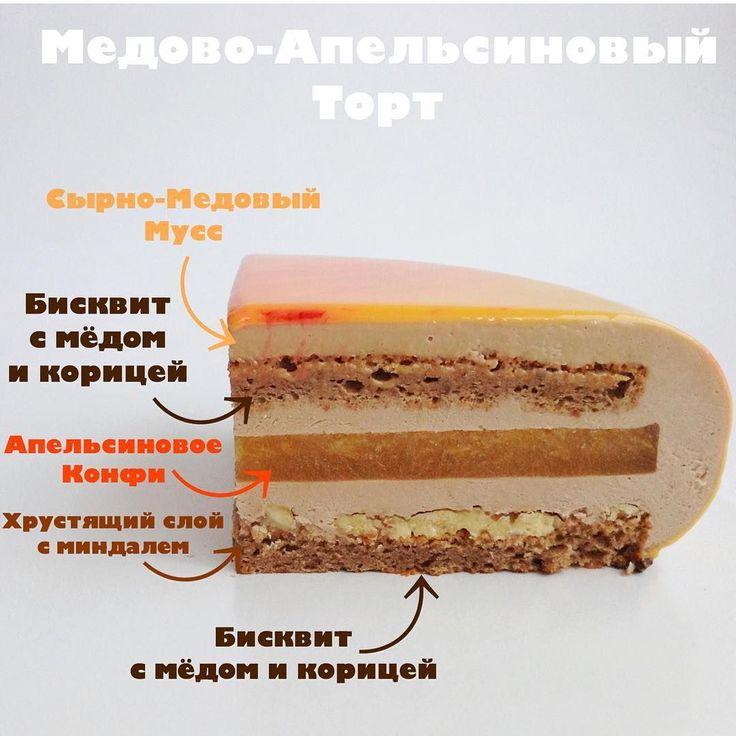 Начинки тортов в разрезе фото с описанием