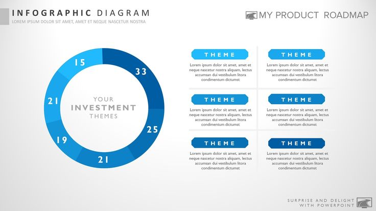 Product Investment Strategy Template – My Product Roadmap