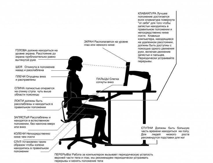 http://ya-zdorovyi.com/kak-sidet-za-compom/