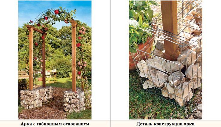 Цветочные контейнеры и клумбы - Декор - Продукция - gabion.sitkazahid.com