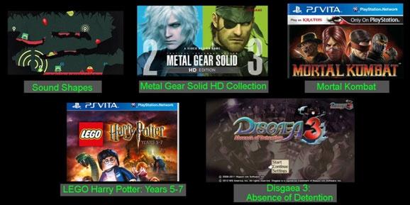 Most popular PS VITA/PSP Games