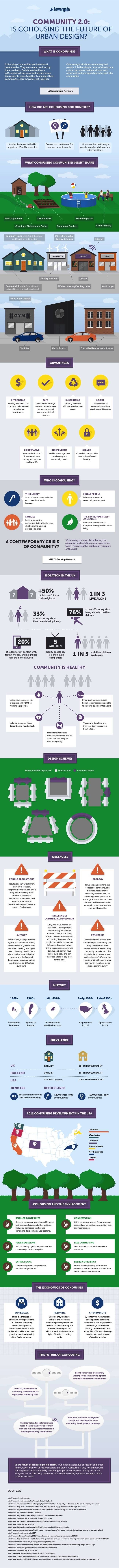 Cohousing: The sharing economy for housing, explained in an infographic : TreeHugger