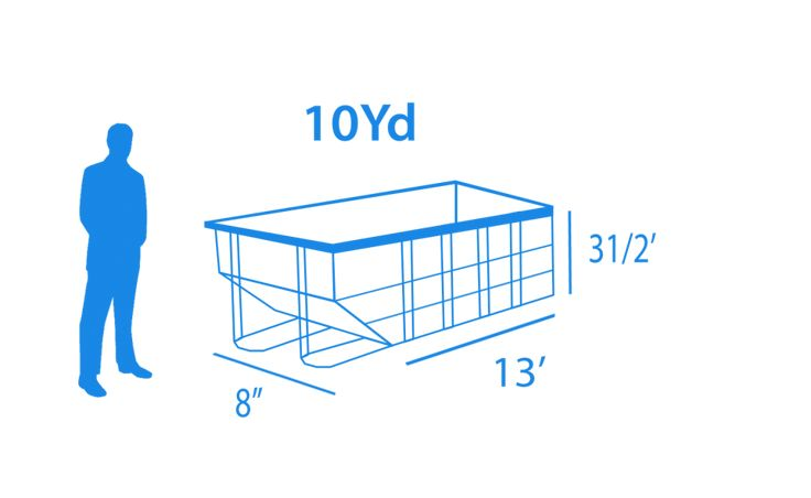 Choosing The Right Dumpster Size And Type 10 yard roll off dumpster dimensions http://lakelanddumpsterrental.net/