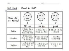 smiley face behavior chart template - kindergarten rubrics rubrics and smiley faces on pinterest