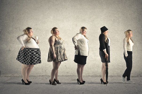 RATIO OF RECOVERING NORMAL BODY WEIGHT FOR OBESE PEOPLE HAS CHANGED #Obesity, #Problem, #Weight