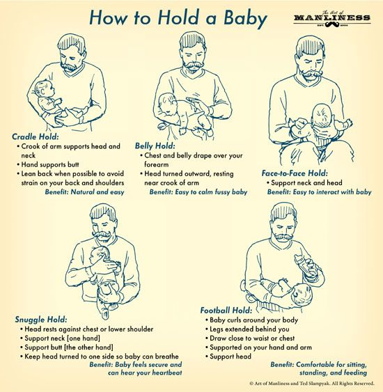There is a lot to fathering that you just have to learn from trial and error. But preparing your mindset and honing your skillset before your progeny arrives can help the experience of being a new dad go more smoothly. Here are some tips.