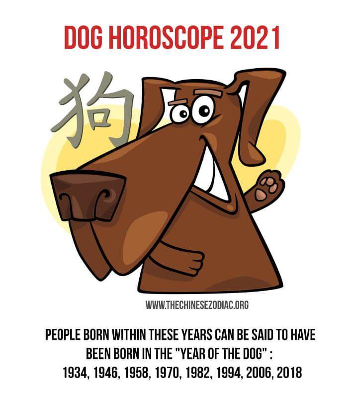 Dog Horoscope 2021 Dog Horoscope Horoscope 2021 Horoscope