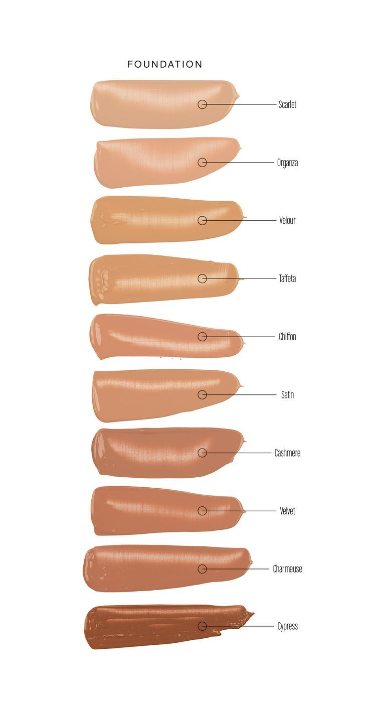 Colour care foundation - Hi Ladies And Gents Here Is A Pic Of The Colour Chart To Mix And Match