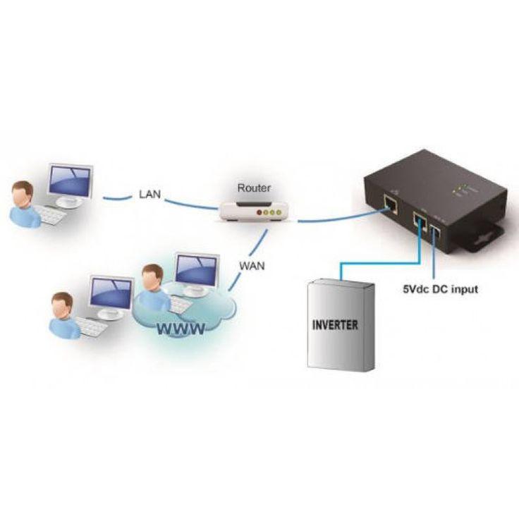Axpert Webbox  SNMP For Off-grid Inverter
