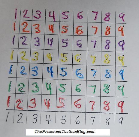 Help writing numbers kindergarten practice