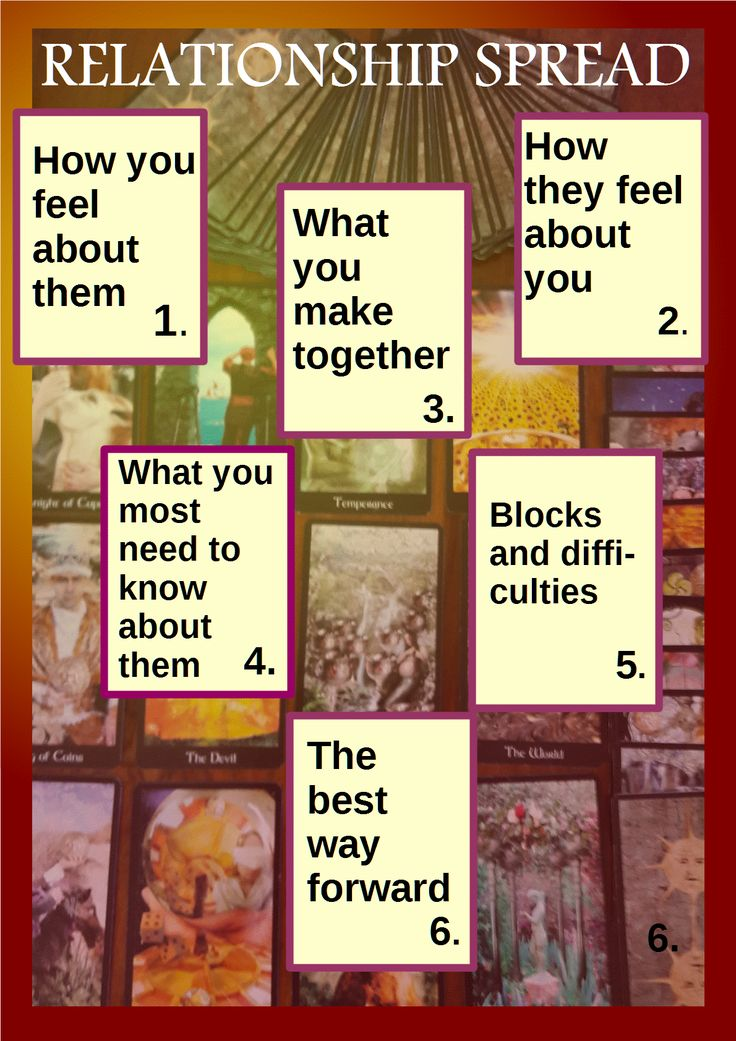 RELATIONSHIP TAROT SPREAD