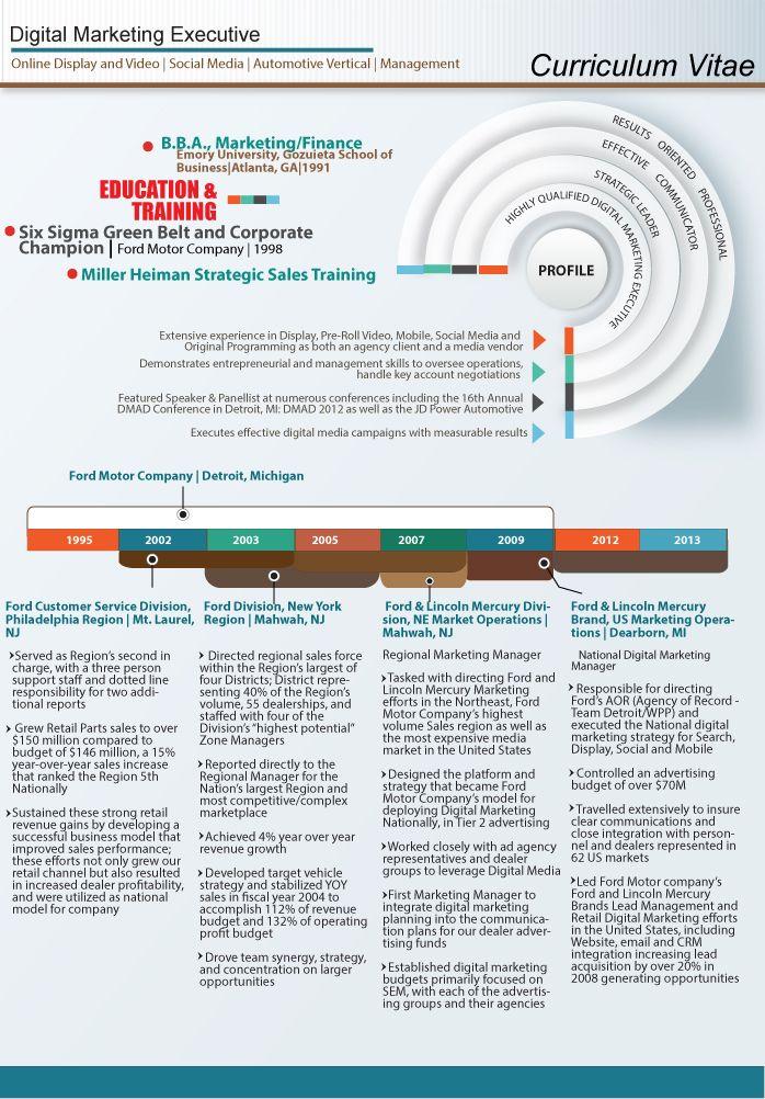 Más de 25 ideas increíbles sobre Cv services en Pinterest Currículum - local resume services