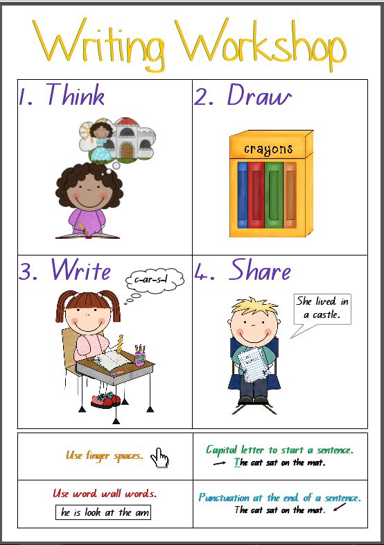 launching writers workshop kindergarten - Google Search