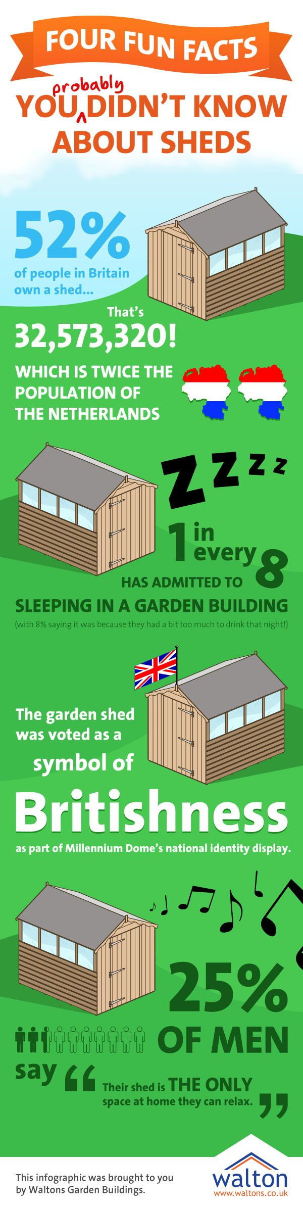 Garden Shed Facts Infographic!
