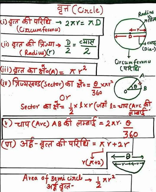 Important Maths Formulas & GK Handwritten Notes PDF Download