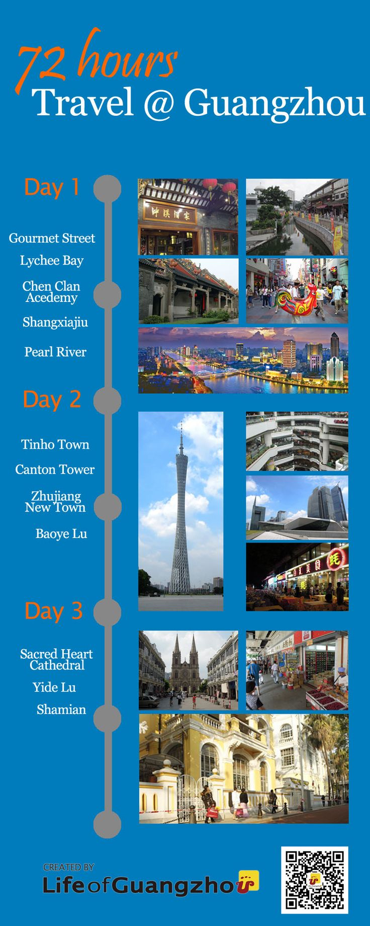 72 Hour tour of Guangzhou - great resource when a friend is visiting GZ