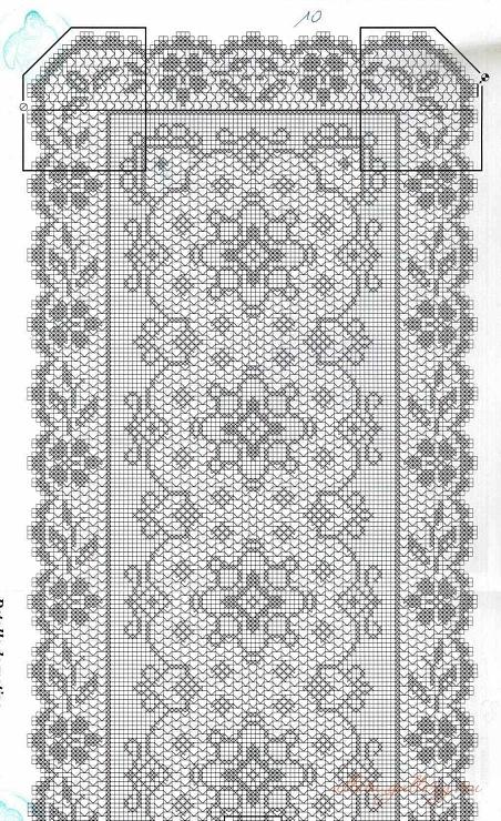 Filet crochet chart….