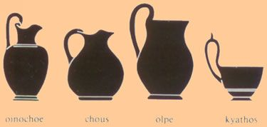 Ancient Greek Ceramic Shapes: For pouring