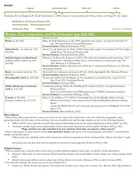 APA Cheat Sheet Grad School Apa style writing, Apa style