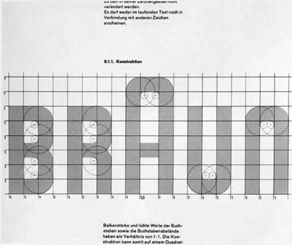 La marca de Otl Aicher para Braun es todo un clásico del Branding · graffica.info