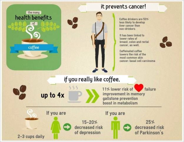 Great infographic showing the health benefits of #coffee
