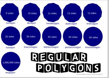This is a good visual your Mathematics/Geometry Class. It has 29 regular polygons (3 sides to one million sides).Triangle to Megagon. This is soft copy printable download. If you like to buy a hard copy of the actual poster, please visit   Geometry Poster: Regular Polygons Poster by mathposters .