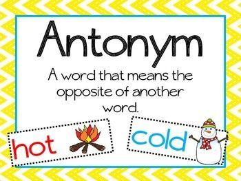 Free! Vocabulary posters include: Homonyms, Homophones, Antonyms, and Synonyms. These definitions are on vibrant posters that include pictures and examples.