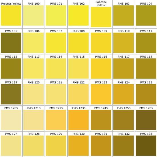 25 best ideas about Pms Color Chart – Sample Pantone Color Chart