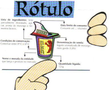 Alimento Puro: O que são aditivos químicos e quais os códigos de rotulagem?