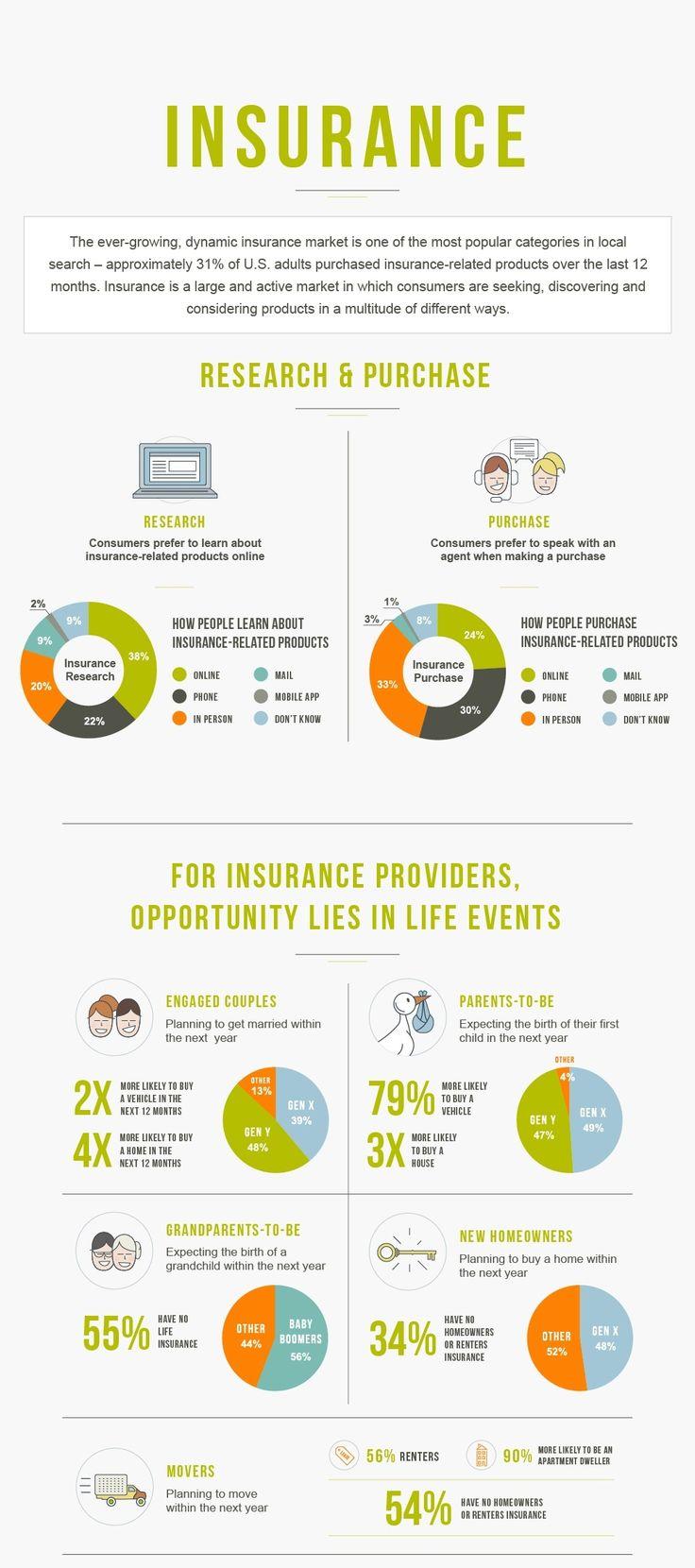 Bajaj Allianz offers individual health insurance, family