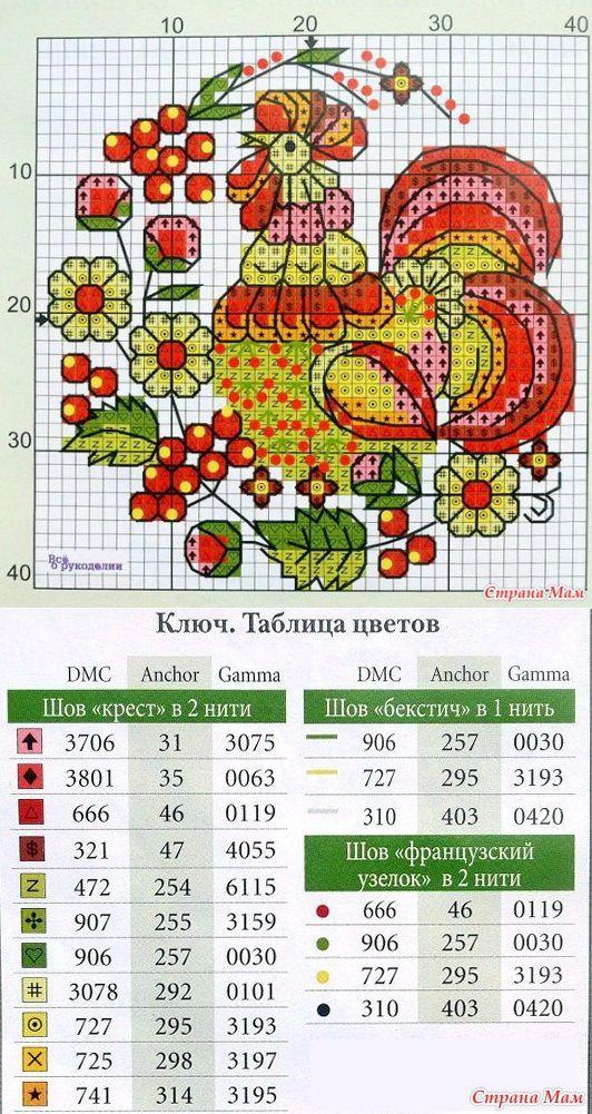 """Схема - Бискорню и другие """"кривульки"""" - Страна Мам"""