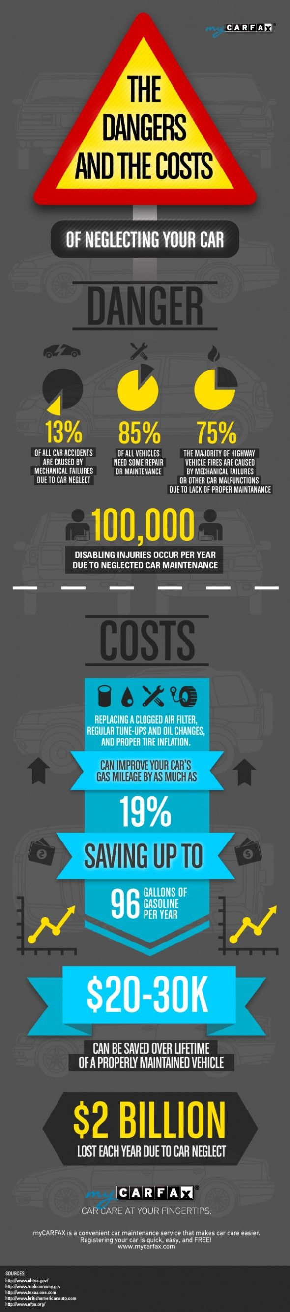 Auto Credit Customers: Here are some of  the dangers of neglecting basic car maintenance!