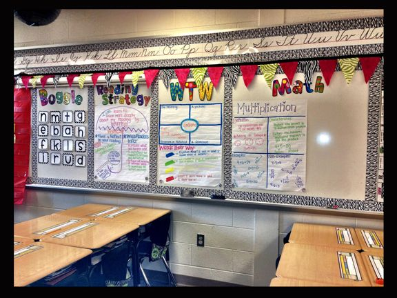 """I LOVE how she used her board so that each subject can stay up throughout the day..elementary school should not feel like a segmented day, """"Ok we're done with that now next is this.."""" It should flow from one to another. This board organization would really help the flow of the day..."""