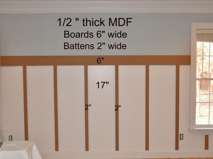 Board And Batten Wainscoting Dimensions Board Amp Batten