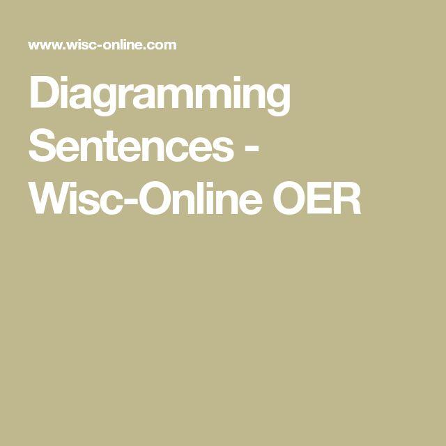 The  Best Diagram Online Ideas On   Student Online